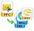 batch convert PFC to PST